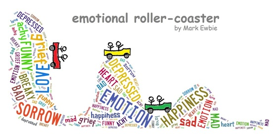 Emotional roller-coaster word picture with couples riding cars over the ups and downs
