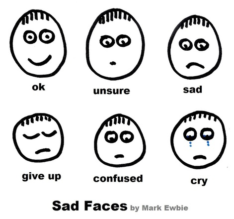 sad stick figure faces - ok, unsure, sad,given up, confused and crying