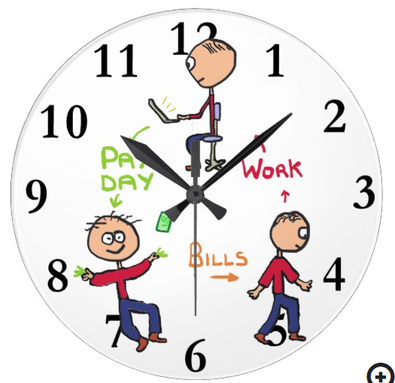The work life treadmill - work, pay and bills - shown on a clock face design
